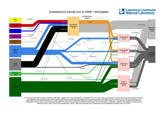 energy-flow-annotated_page_1.jpg